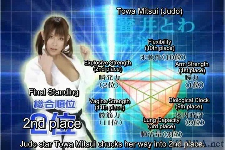 Japanese judo player busty stats